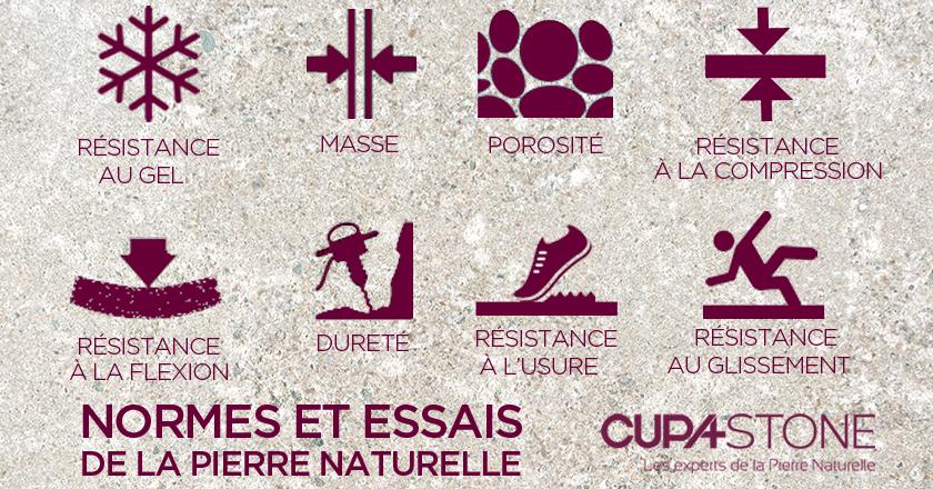 Normes de la pierre naturelle